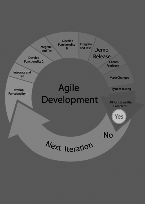 Agile App Development