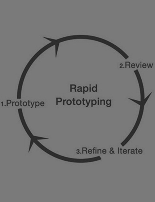 Ridiculously Rapid Prototyping